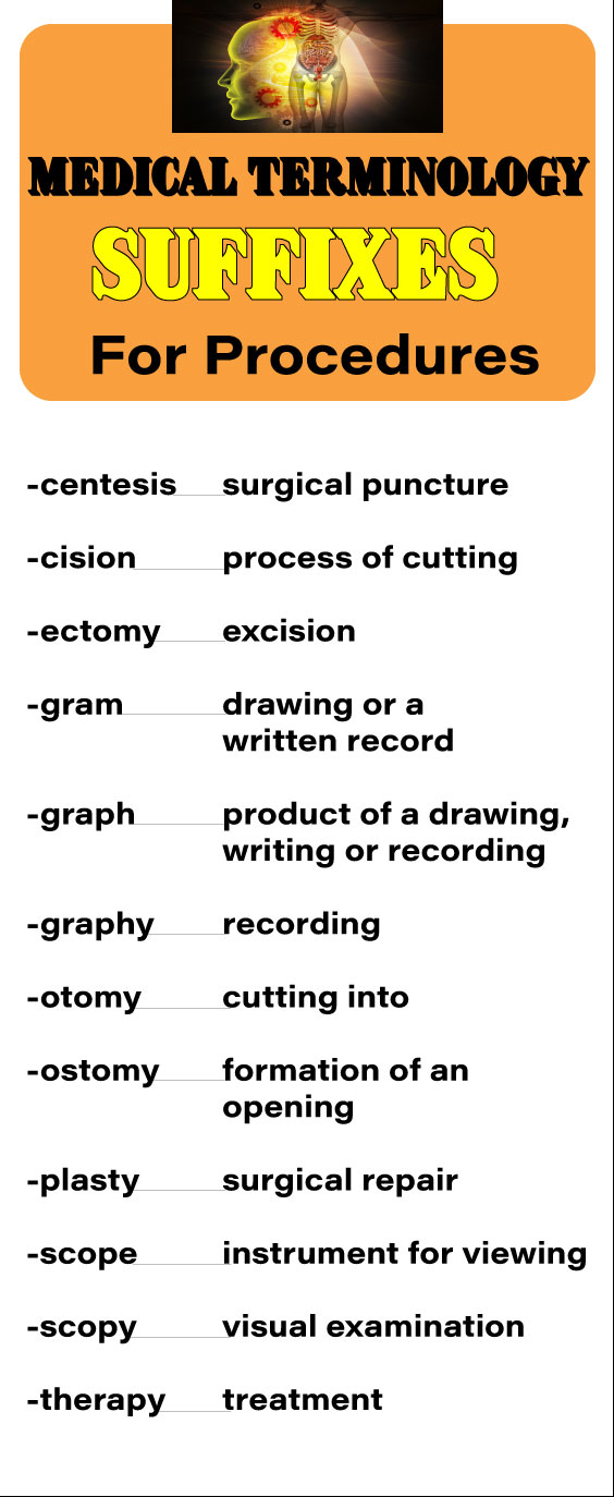Medical Terminology Suffixes for Procedures