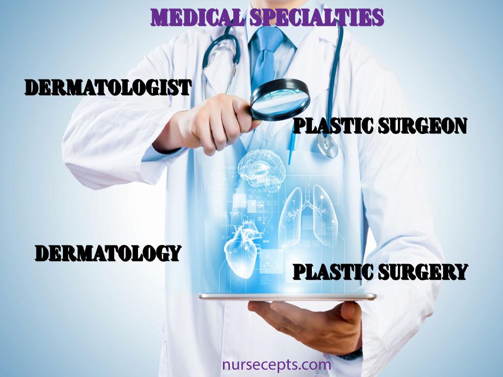 Medical-Terminology-Integumentary-System_Medical-Specialties