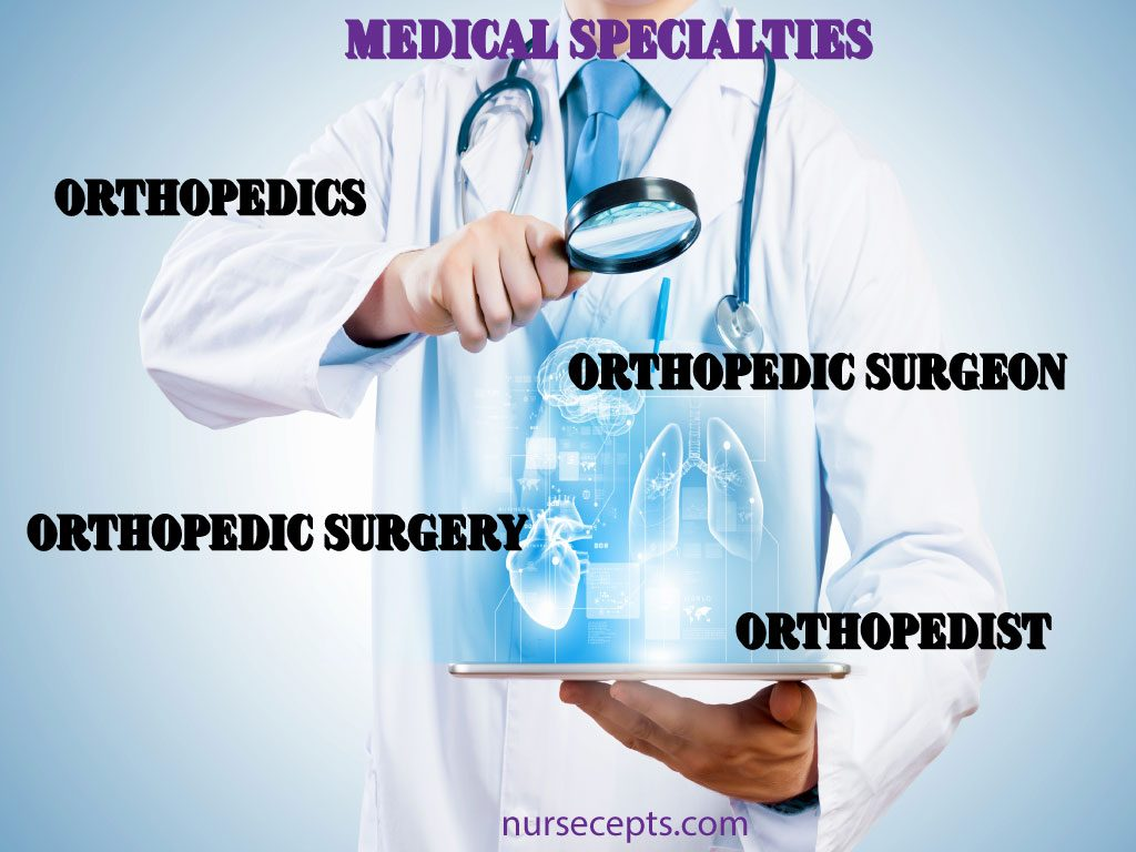 Medical-Terminology-MS-System_Medical-Specialties